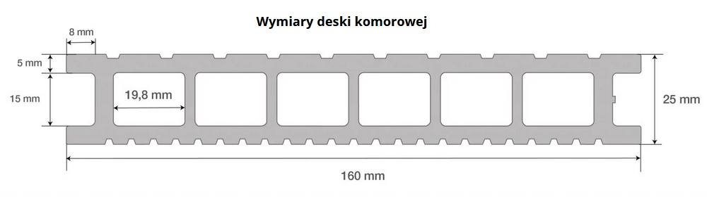 WYMIARY-DESKA KOMOROWA